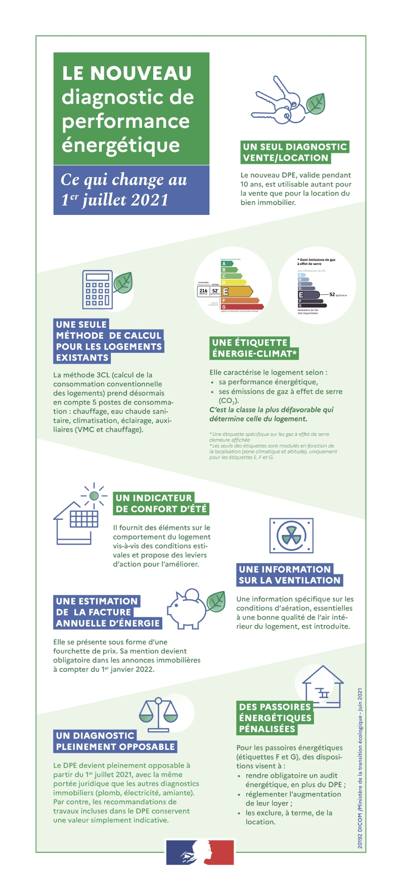 Infographie DPE Page 0001